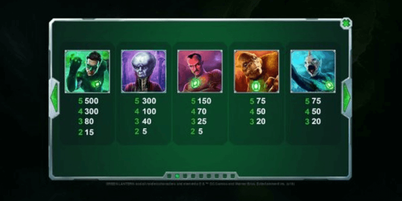 The Green Lantern slot from Playtech has 1 Scatter and 1 Wild symbols