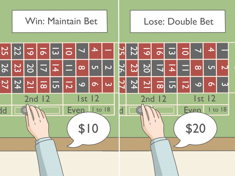 Your Faith in Popular Betting Systems