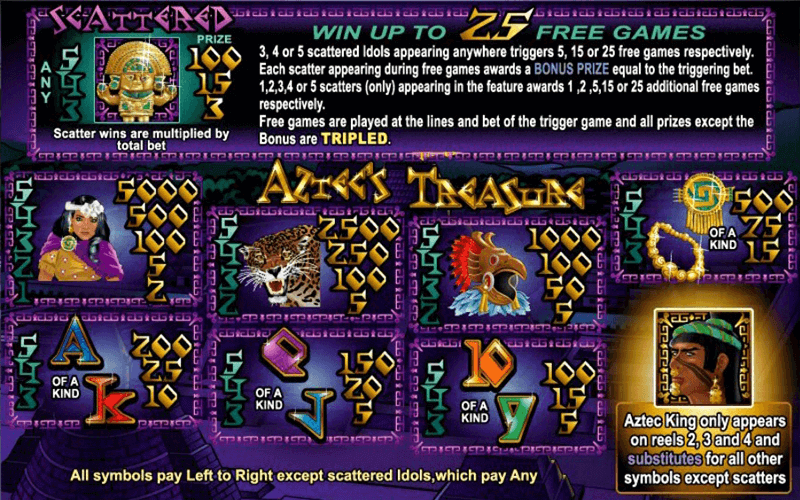 Aztec's Treasure is an RTG slot which features many Wild and Scatter symbols